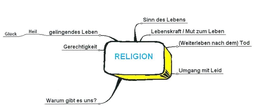 sinn religionsunterricht unterrichtsmaterial